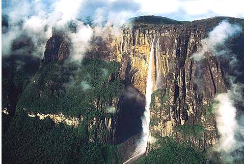世界上最高落差最大的瀑布