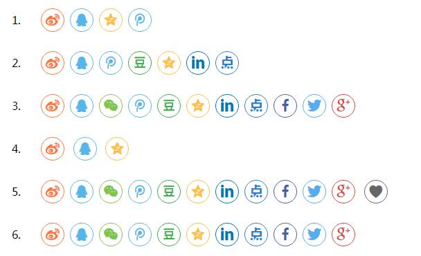 一键分享转发工具share.js