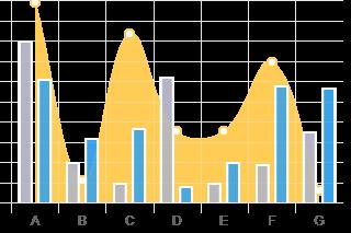HTML5数据图表绘制工具库Chart.js